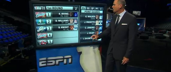 NBA Draft Preview (VIDEO)
