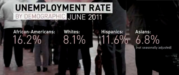 African-American Jobless Rate Tops 16% (VIDEO)