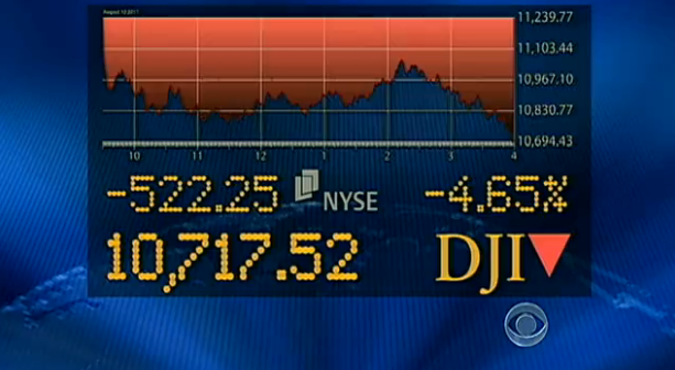 Dow Plunges 519 Points As Fear Grips Wall Street (VIDEO)