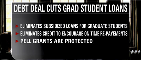 Students Feel Pinch In Debt Deal (VIDEO)